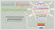 SEO Services in Luton bedfordshire UK By Matrix Bricks Infotech
